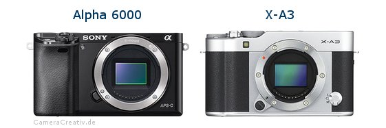 Sony alpha 6000 vs Fujifilm x a3