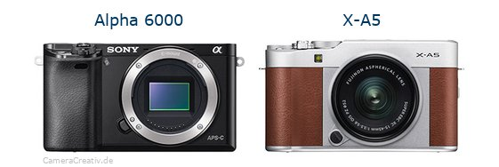 Sony alpha 6000 vs Fujifilm x a5