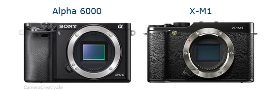 Sony alpha 6000 vs Fujifilm x m1
