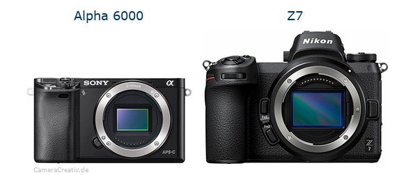 Sony alpha 6000 vs Nikon z7