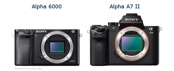 Sony alpha 6000 vs Sony alpha a7 ii