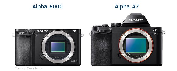 Sony alpha 6000 vs Sony alpha a7