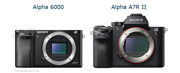 Sony alpha 6000 vs Sony alpha a7r ii