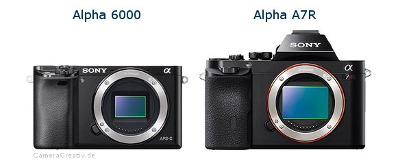 Sony alpha 6000 vs Sony alpha a7r