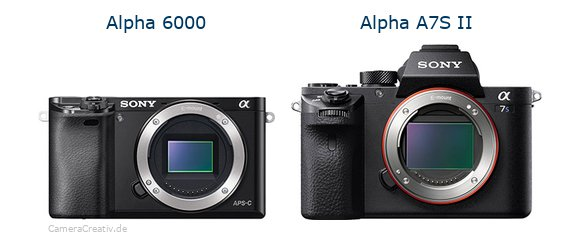 Sony alpha 6000 vs Sony alpha a7s ii