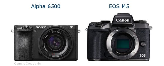 Sony alpha 6500 vs Canon eos m5