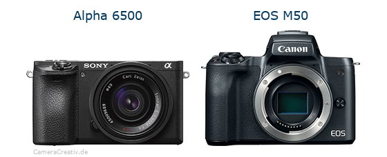 Sony alpha 6500 vs Canon eos m50