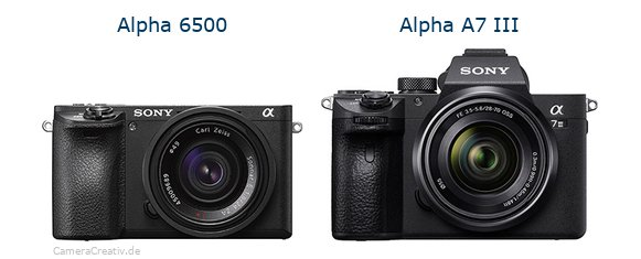 Sony alpha 6500 vs Sony alpha a7 iii