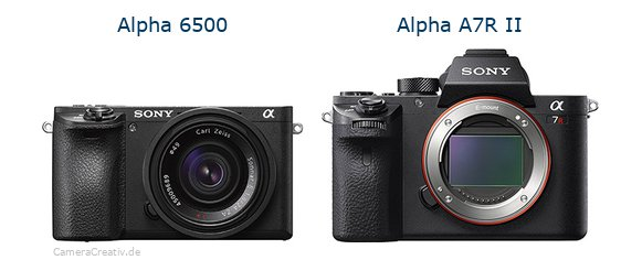 Sony alpha 6500 vs Sony alpha a7r ii