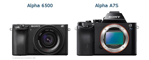 Sony alpha 6500 vs Sony alpha a7s