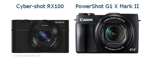 Sony cyber shot rx100 vs Canon powershot g1 x mark ii