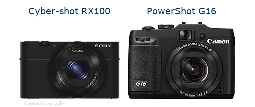 Sony cyber shot rx100 oder Canon powershot g16