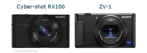 Sony cyber shot rx100 vs Sony zv 1
