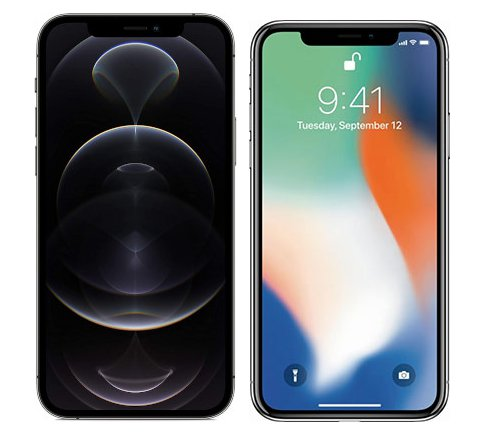 Smartphonevergleich: Iphone 12 pro oder Iphone x