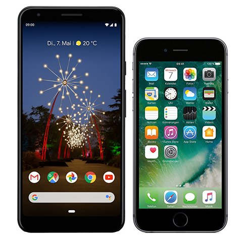 Smartphone Comparison: Google pixel 3a xl vs Iphone 6s