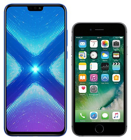 Smartphone Comparison: Honor 8x vs Iphone 6s