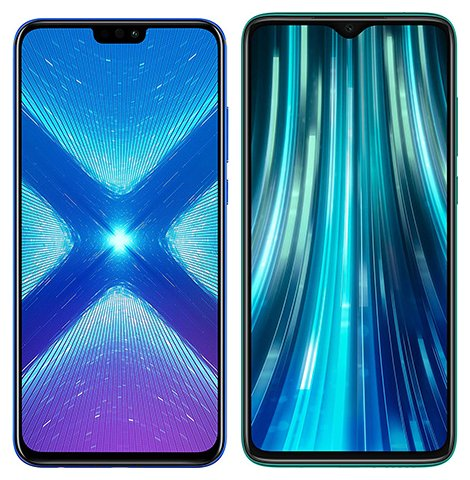 Smartphone Comparison: Honor 8x vs Xiaomi redmi note 8 pro