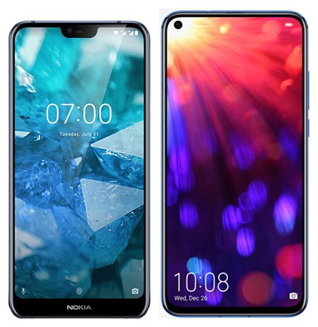 Smartphone Comparison: Nokia 7 1 vs Honor view 20