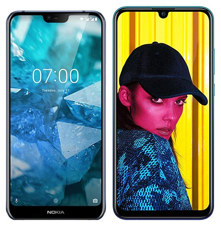 Smartphone Comparison: Nokia 7 1 vs Huawei p smart 2019