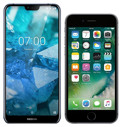 Smartphone Comparison: Nokia 7 1 vs Iphone 6s