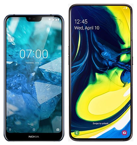 Smartphone Comparison: Nokia 7 1 vs Samsung galaxy a80