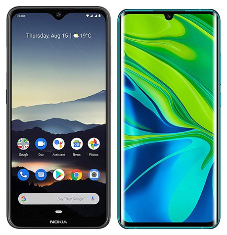 Smartphone Comparison: Nokia 7 2 vs Xiaomi note 10