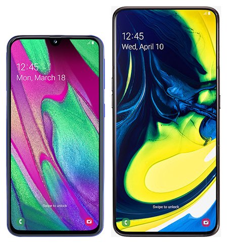 Smartphone Comparison: Samsung galaxy a40 vs Samsung galaxy a80
