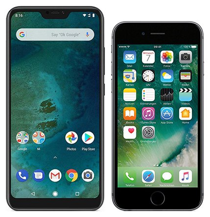 Smartphone Comparison: Xiaomi mi a2 lite vs Iphone 6s