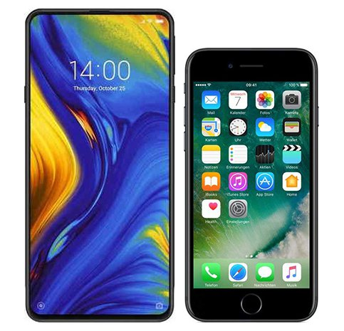 Smartphone Comparison: Xiaomi mi mix 3 vs Iphone 7