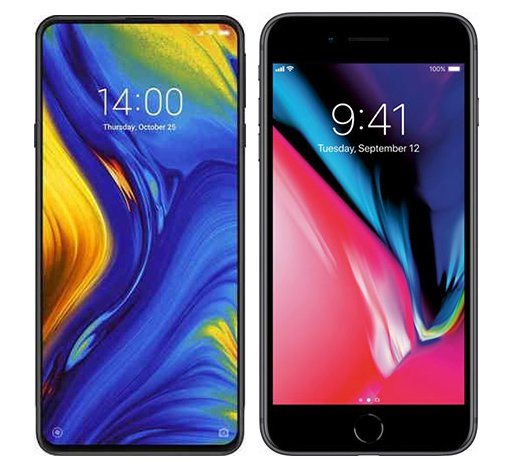 Smartphone Comparison: Xiaomi mi mix 3 vs Iphone 8 plus